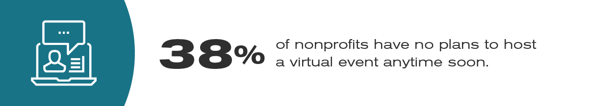RKD-Blog—Why-nonprofits-should-jump-into-virtual-events-now-graphics-v1A
